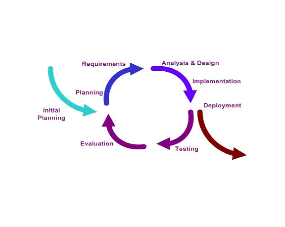 P2 and agile software development eclipsesource p2 and agile software development ccuart Choice Image