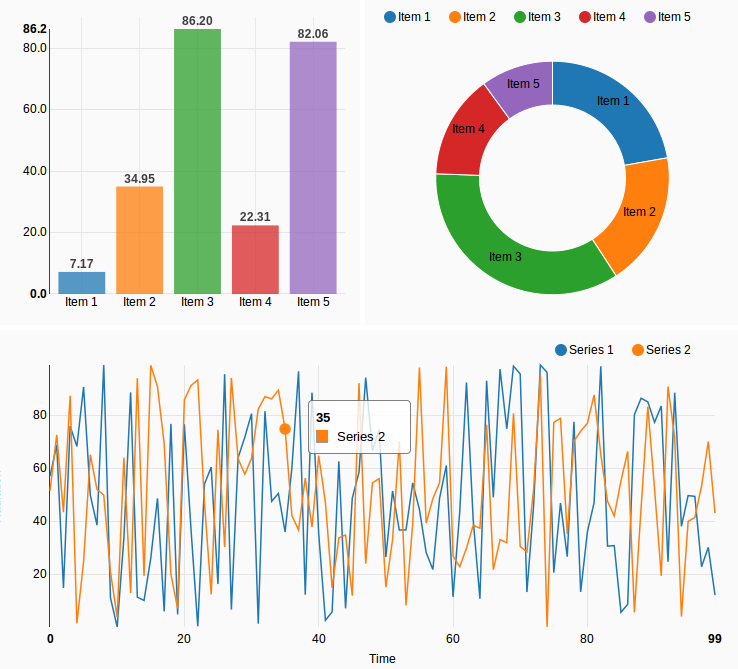 D3 Charts - Building interactive mobile dashboards with d3 and other