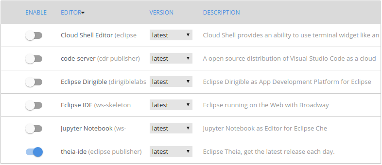 Editor selection in Eclipse Che